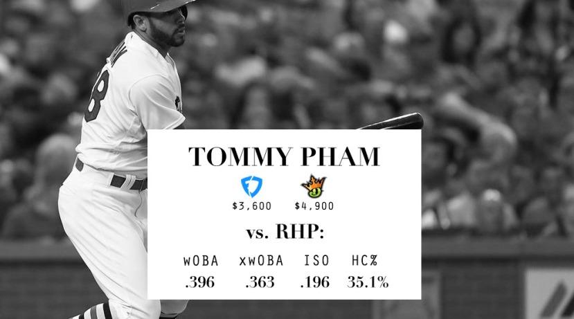 LineupLogic_Draft_Stats_Pham