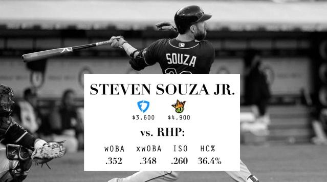 LineupLogic_Draft_Stats_SouzaJr